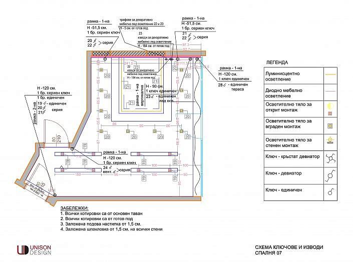 Проектиране-схема-ключове-спалня-shema-kliochove-spalnq-unison-design
