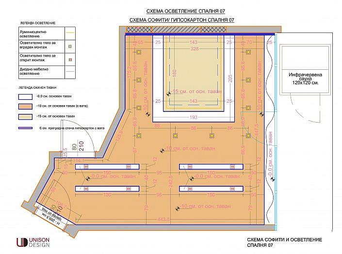 Проектиране-схема-осветление-спалня-shema-osvetlenie-spalnq-unison-design